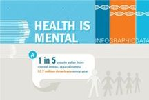 Health is Mental / Mental Health is part of human health. We all need to be aware.
