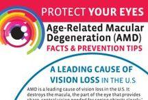 Eye Education - Retina, Retina Issues, etc.