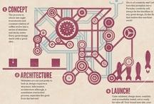 Design Resources / by Scott Unrein