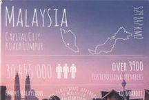 Asia - Malaysia