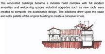 PortfolioArchitecture / PORTFOLIO Architect architecture arquitecto arquitectura