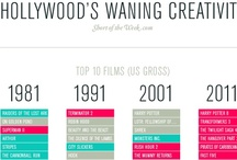 Infographics - Entertainment / by Mark Nicholson