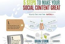 Infographics - Content Marketing / by Mark Nicholson