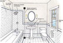 Design Cheat Sheets | Bath