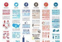Social Media Marketing / #SocialMedia #tips and trends!
