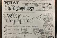 Infographics of DOOOM / by Lynne Baer