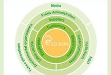 Communications models & overview  - Communciatie modellen (theorie) / Marketing Communicatie modellen / Marketing Communication Models - marcom overview - comms