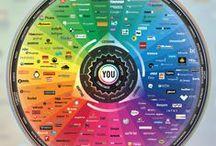 Social Media / Online and Digital marketing / Social Media / Online and Digital marketing