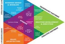 communications & corporate strategy