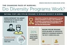 Diversity at Penn Nursing / Penn Nursing supports the advancement, development, translation, and integration of culturally sensitive knowledge into nursing science, education, and practice. Penn Nursing is changing the face of nursing to reflect the diversity of our nation and global society through leadership development and research. Learn more - http://www.nursing.upenn.edu/diversity / by Penn Nursing