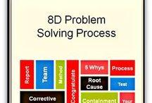 Problem Solving Process ♥