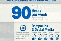 Business of Creativity - Social Media