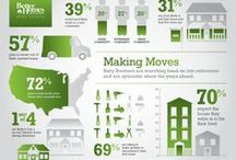 Real Estate Infographics · Home ...