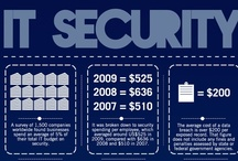 Infographics | Cybercriminality & IT Security