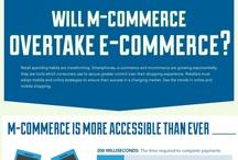 Infographics | eCommerce