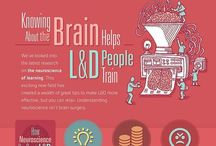 Infographical L&D / Collection of awesome infographics related to learning and performance