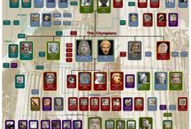 Home Ed: Ancient Civilisations / by Susan Matambanadzo