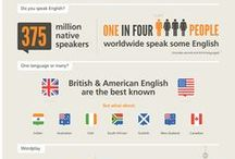 Babbel Infographics | Language Learning / by babbel