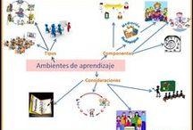 Taller Ambientes Educativos/ Actividades Varias Betty / Este tablero será utilizado para la asignatura de ambientes educativos de la maestría en educación.