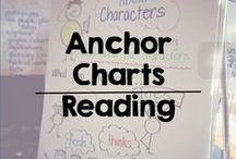 Anchor Charts - Reading