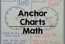 Anchor Charts - Math