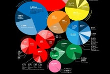 Mobile Market / Mobile Infographics, Mobile Trends, Mobile Market: a useful set of data