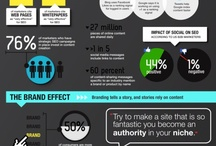 "infographics / by eduardo ""juca"" battiston"
