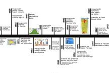 Debuxando Suma Ágora / Coa finalidade de trazar unha liña do tempo cronolóxica para a exposición SUMA ÁGORA, plantexáronse trece propostas de debuxo que foron realizadas nos centros escolares do noso barrio, en función da idade dos pequenos e da súas posibilidades de razoamento. Este traballo desenvolveuse en colaboración cos seguintes centros: CEIP Raquel Camacho, CEIP María Barbeito e CEIP San Pedro de Visma (A Coruña)