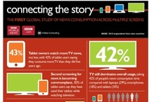 Infographics // Infografiki