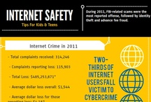 Internet Safety Infographics