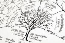 Genealogy Projects