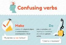 English must know / Keep updating in our english, new vocabs, mistake grammar