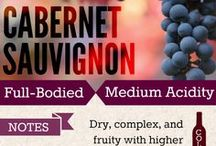 California Cabernet Sauvignon / Cabernet Sauvignon is a red wine known for its depth of flavor, aroma and ability to age (present by the wine's noticeable tannins). It is full-bodied and intense, with cherry- currant and sometimes herbal flavors.