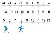 Math for grades 8-12