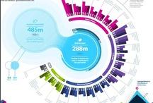Social Media / Infografías / Infografías e informaciones sobre redes sociales