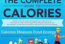 Fitness / Eat, sleep, gym, repeat