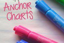 *Amazing Anchor Charts*