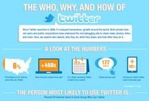 Twitter infographics / Twitter infographics, social media infographics focusing on Twitter Looking for social media recruitment / job hunting, personal / employer branding advice or LinkedIn support? Contact me at tom.laine@innopinion.com. Read more about me at https://www.linkedin.com/in/tomlaine