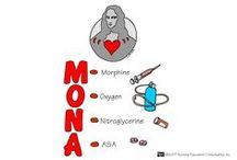 Nursing - Mnemonics and Acronyms