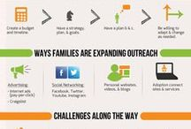 Adoption Infographics / Informative and helpful adoption infographics