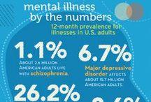 Mental Health Info