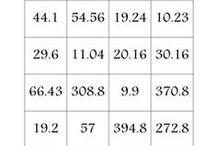 Matika - desetinná čísla // Maths - decimal