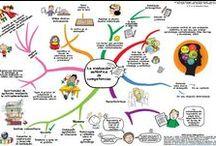 Sistema Educativo y Evaluación / Imágenes relacionadas con el sistema educativo, los profesores y la evaluación, en particular las que aparecen en mi blog Talento y Educación