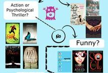 Diverse YA realism / Young adult books set in realistic worlds. (Includes both contemporary and historical settings.)
