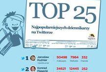 Twitter / Analizy, rankingi, raporty dotyczące Twittera