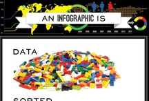 Info Please! / Infographics are cool and they make things easier to understand. / by LCC Library