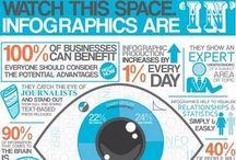 Infographics_Design & Content / by Kelli Ray