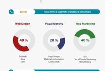 Infografiche aziendali - Brand Infographics / Fra i nostri servizi di visual content c'è anche quello dell'illustrazione di dati attraverso le infografiche: ecco le nostre realizzazioni.