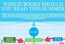 Summer Reads / Click on the cover image to be taken to the library catalog where you'll find the call number and other information on the book.  / by Rice Library