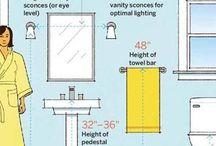 Furniture & Design Basics